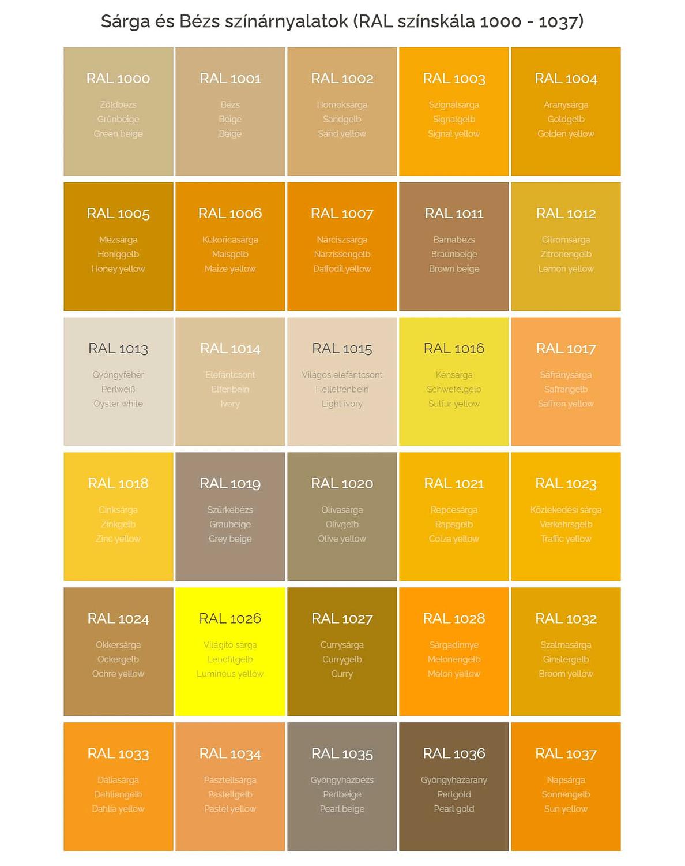 RAL színek 1